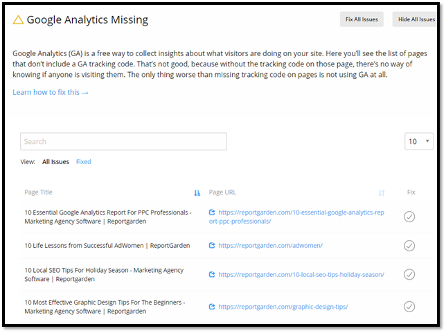 Google Analytics tag Missing – Site Auditor