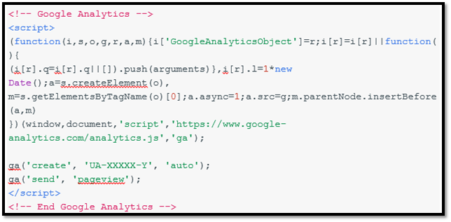Google Analytics tag Missing – Website Code