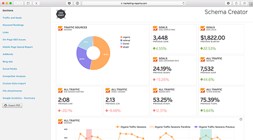Automated Marketing Reports For Seo Social And Sem Ads